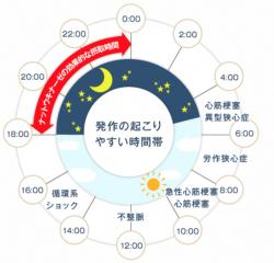 スクリーンショット 2015-05-05 18.06.23